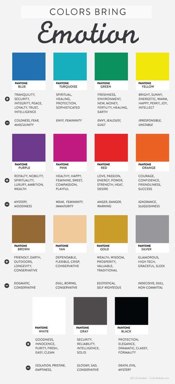 Emotion Color Guide